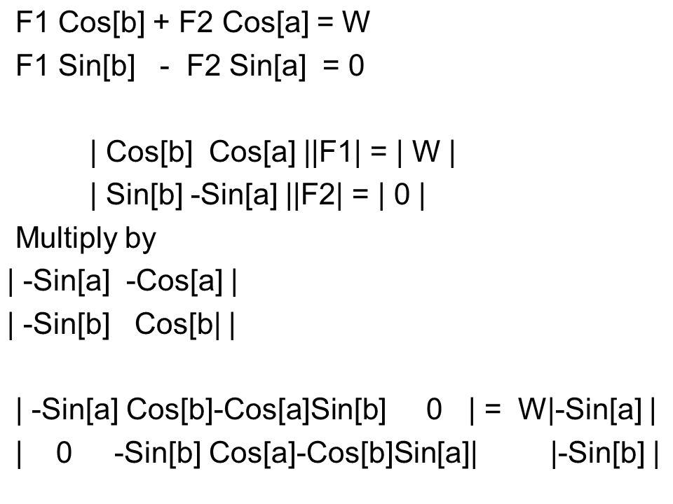 F1 Cos[b] + F2 Cos[a] = W F1 Sin[b] - F2 Sin[a] = 0. | Cos[b] Cos[a] ||F1| = | W | | Sin[b] -Sin[a] ||F2| = | 0 |
